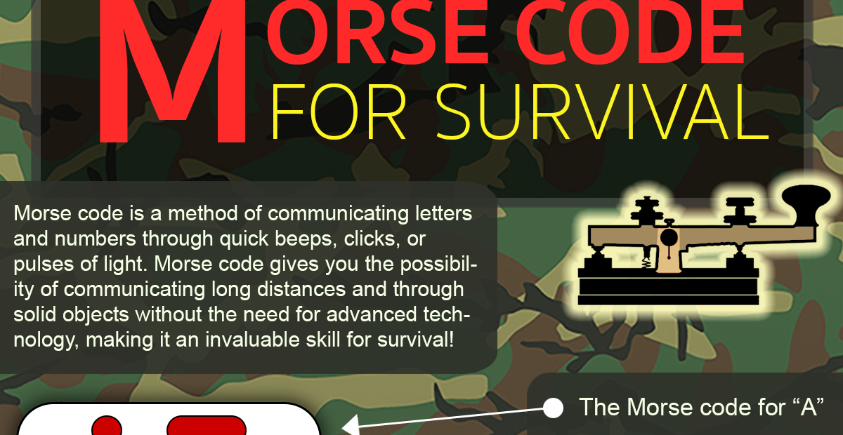 morse code alphabet  u2013 3 tricks for learning it quickly